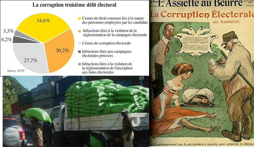 Silence! Assoumani Azali crée «l'élection par le ventre»